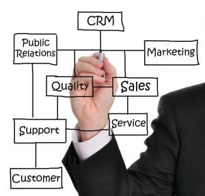 loan officer mortgage crm image